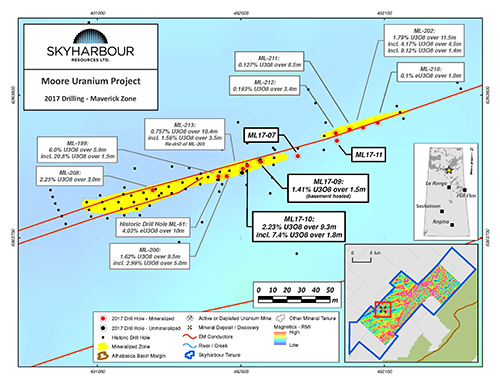 Moore Uranium Project Maverick Zone Drilling: